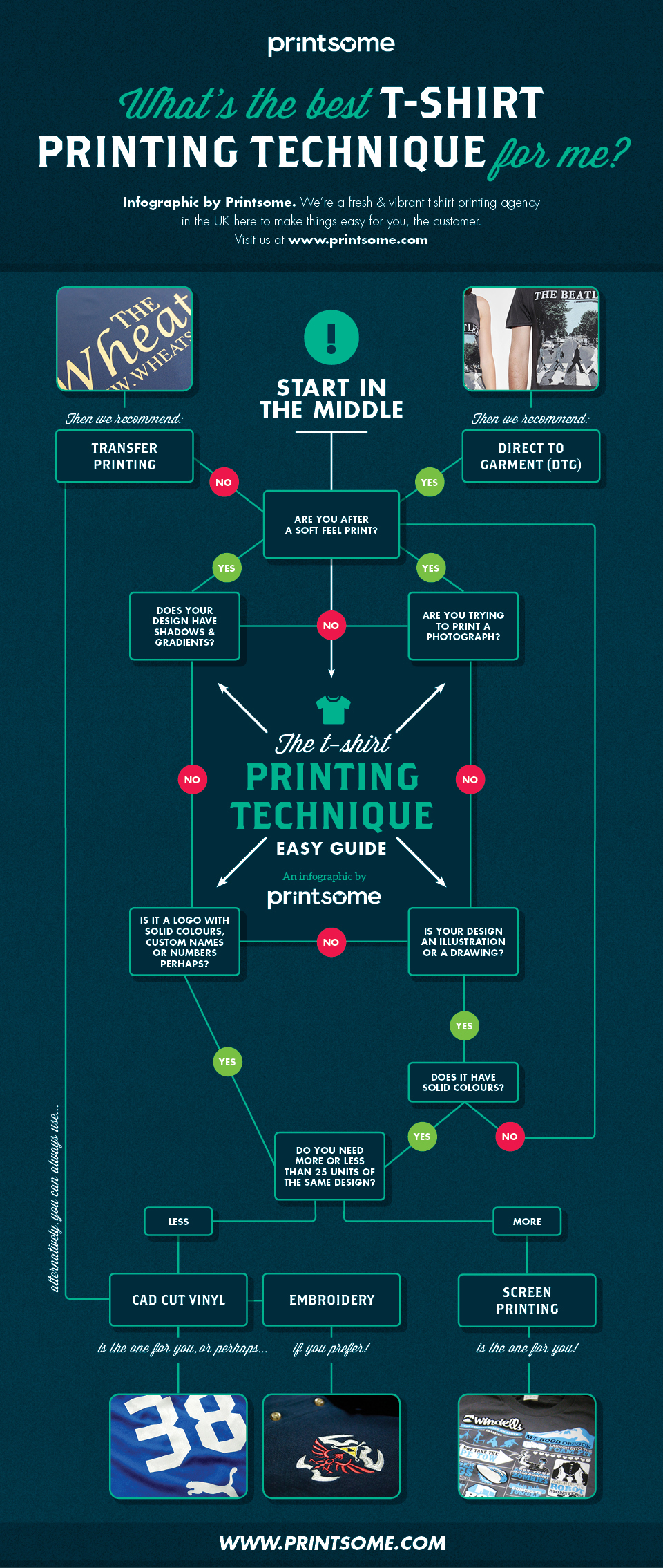 Printing Techniques On T Shirts An Infographic T Shirt